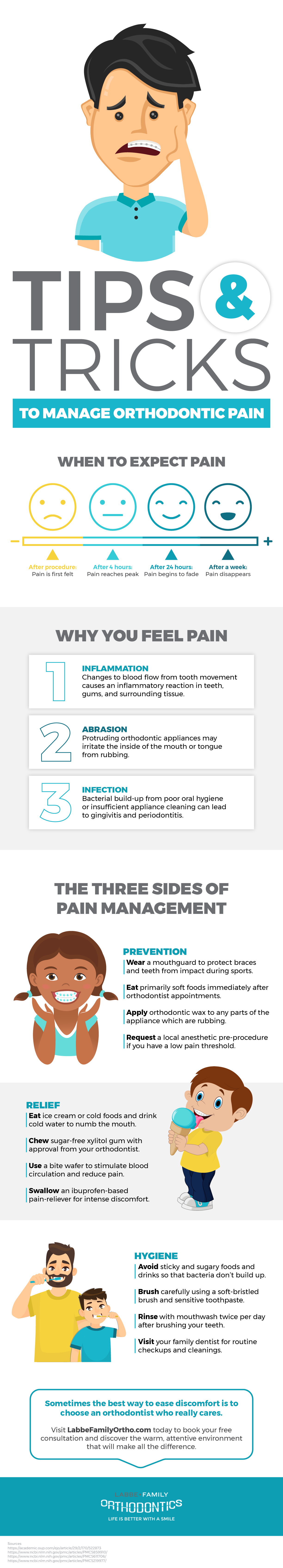 Tips and Tricks to Manage Orthodontic Pain Infographic