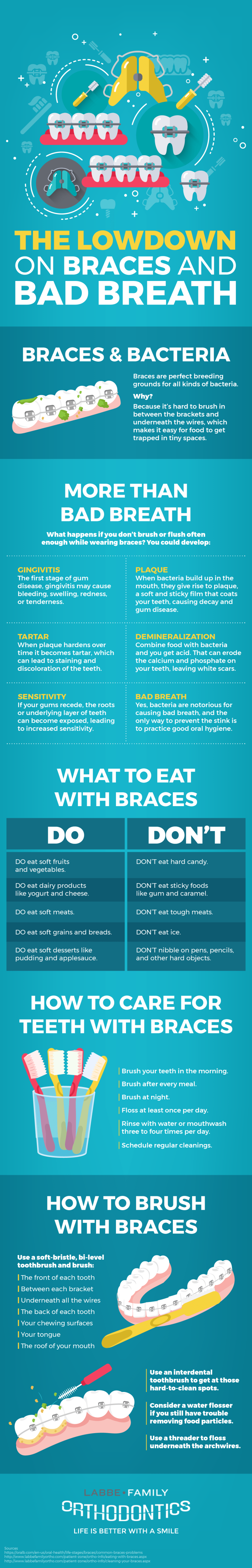 The Lowdown on Braces and Bad Breath Infographic